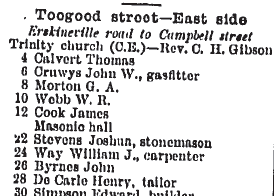 Toogood Sands 1891