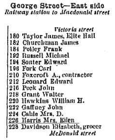 Sands Directory 1911 Extract