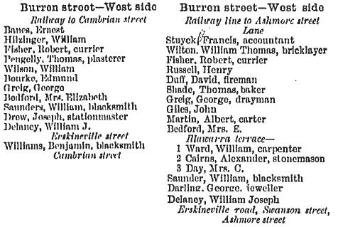 Sands Directory Burren Street 1883 -1884