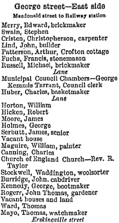 1880 Sands Directory George St extract
