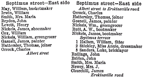 Sands Directory Septimus Street 1883-1884