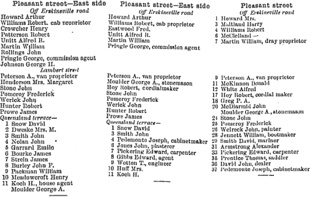 Pleasant Street Sands 1889-91.png