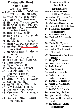 Sands Directory extract 1929.png
