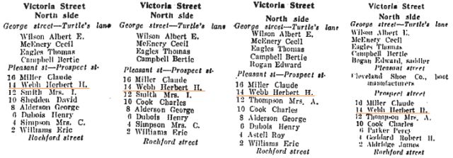 Victoria Street Erskineville Sands Extract