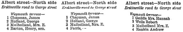 Weymouth Terrace Macdonaldtown 1885 1886 1887