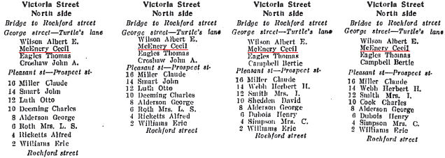 victoria-street-erskineville-north-side-1919-to-1922