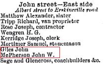John Street Macdonaldtown Sands Directory Extract 1888